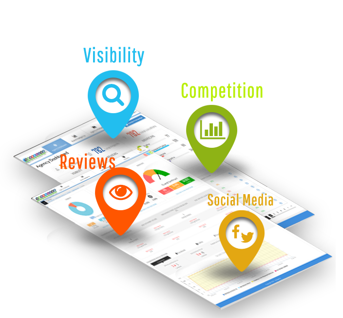 Digital-Marketing-Company-Coimbatore