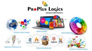 Website Design Company in Gandhipuram, Coimbatore