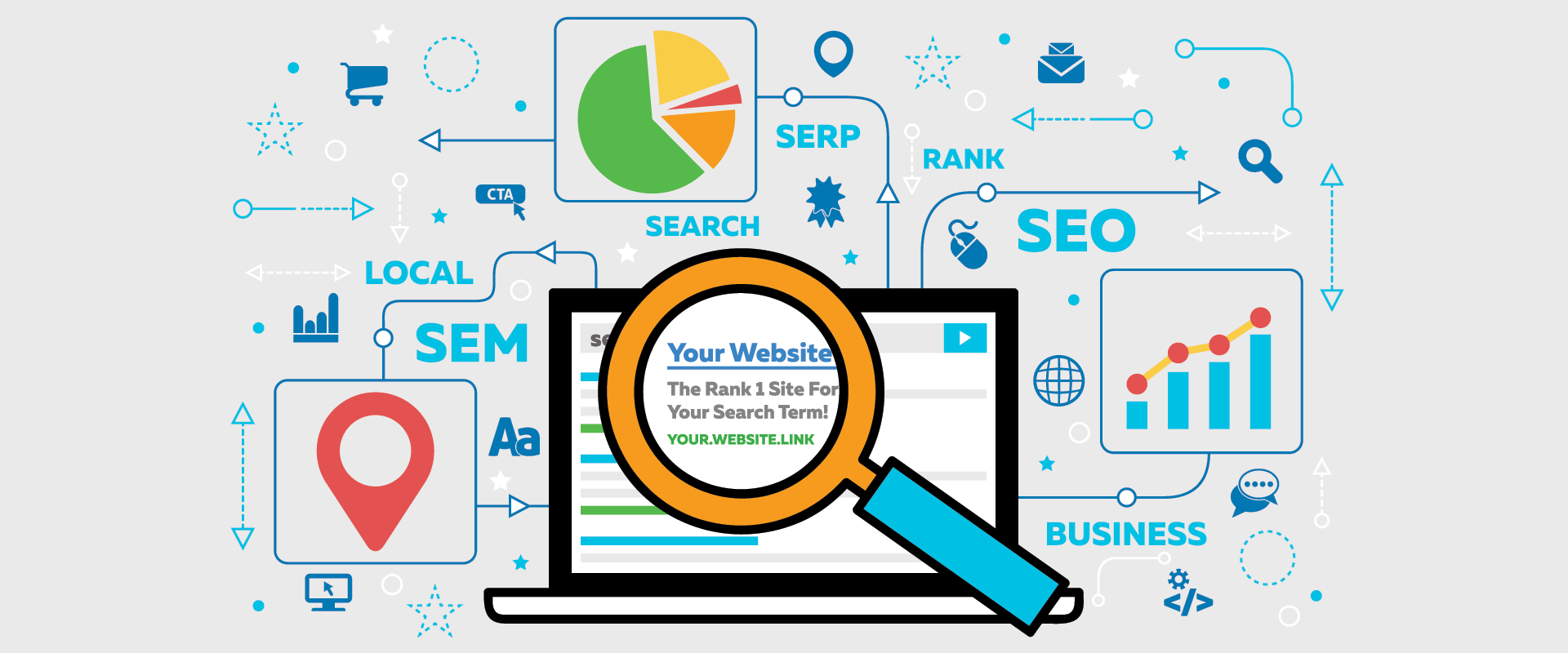 How SEO plays an important role in your business?