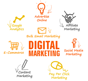 Digital Marketing company in tirupur