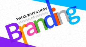 branding company in coimbatore