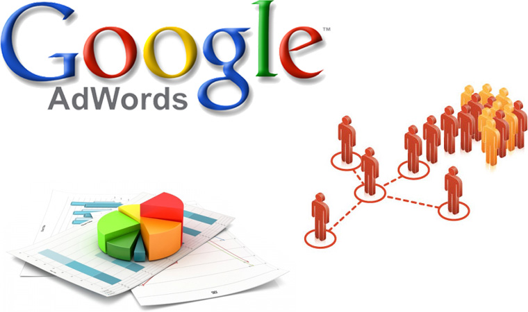 Google Ads company in coimbatore