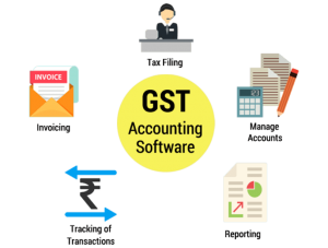 GST billing Software in Coimbatore