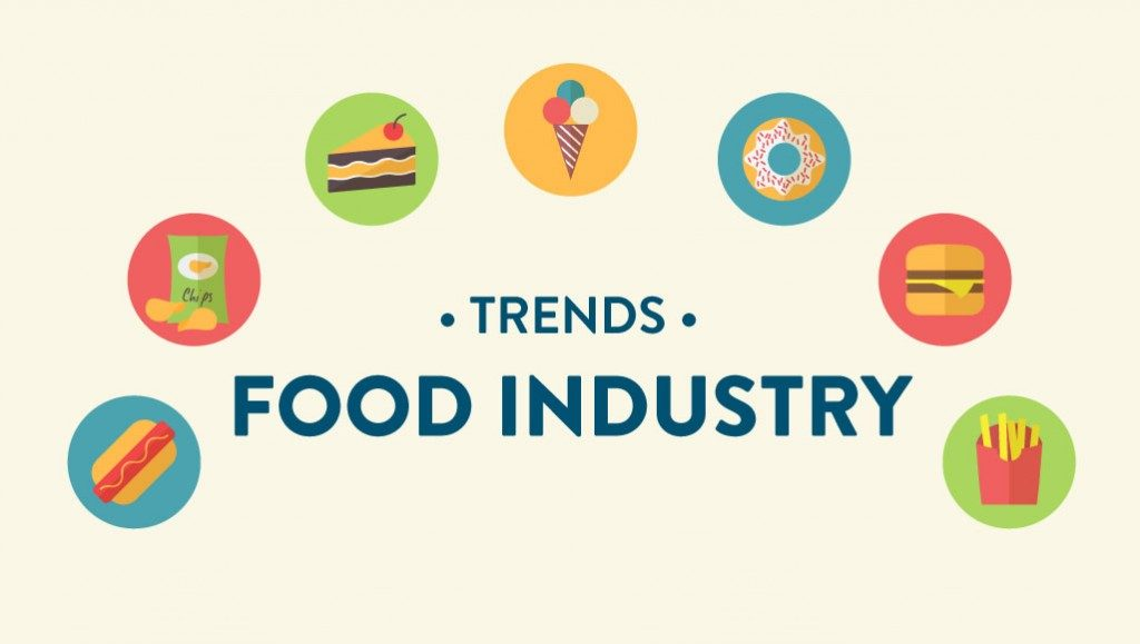 Website Designing Company for Food Industry